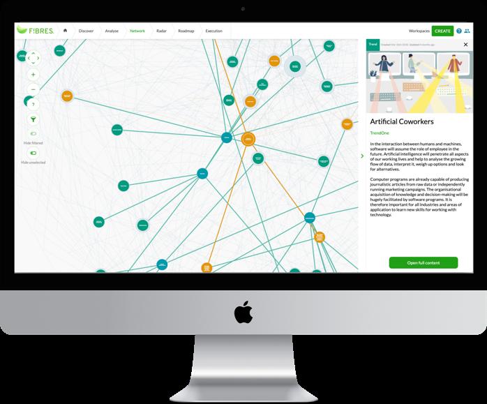 FIBRES Network
